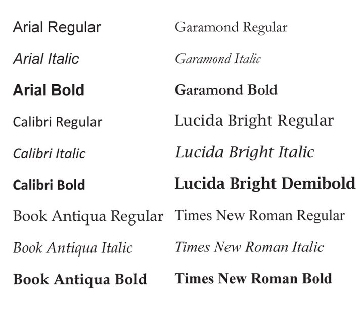 What is your favorite font ? | Personal, Thoughts & Feelings